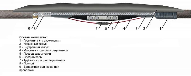 Соединительная кабельная Муфта 1 СТ-1 (300)-ЭТ ЗЭТА (БПИ)