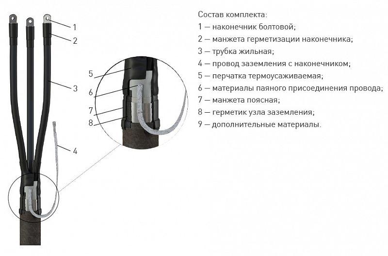 Кабельная Муфта 3 КВ(Н)Тп-1 (16-25) без наконечников ЗЭТА (Бумага)