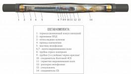 Кабельная соединительная Муфта 3 ПСТпб-6 (35-50)-ПВХ с соединителями ЗЭТА