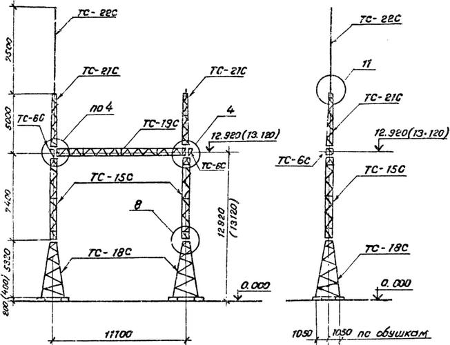 Портал стальной ячейковый ОРУ ПС-150Я3