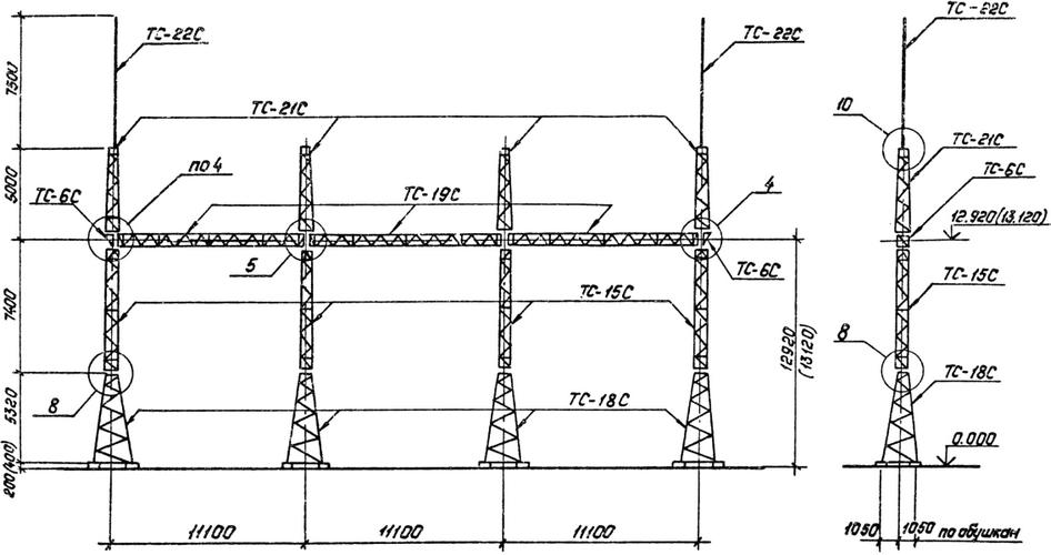 Портал стальной ячейковый ОРУ ПС-150Я7С