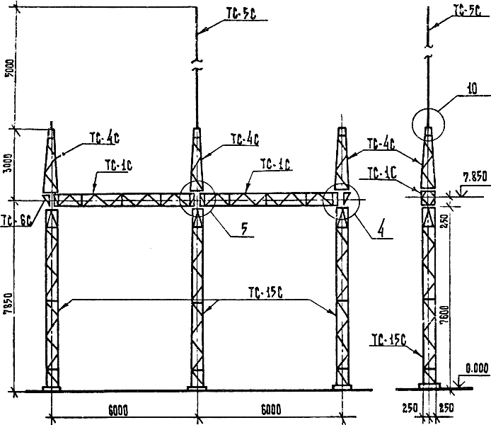 Портал стальной ячейковый ОРУ ПС-35Я5С