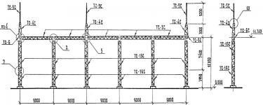 Портал стальной ячейковый ОРУ ПСЛ-110Я10
