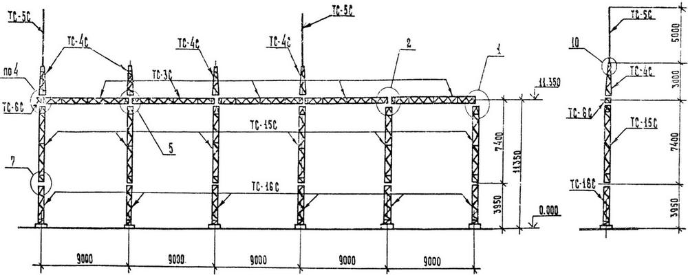 Портал стальной ячейковый ОРУ ПСЛ-110Я11