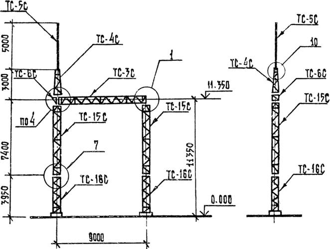 Портал стальной ячейковый ОРУ ПСЛ-110Я2