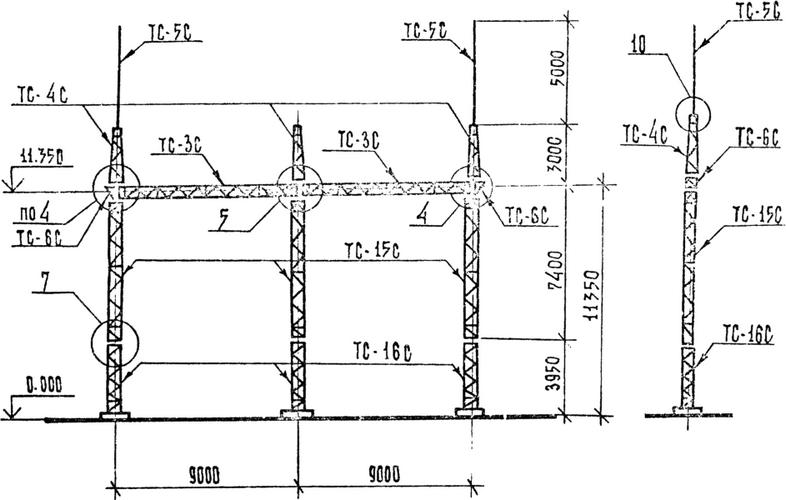 Портал стальной ячейковый ОРУ ПСЛ-110Я4