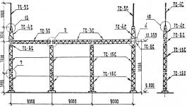 Портал стальной ячейковый ОРУ ПСЛ-110Я5