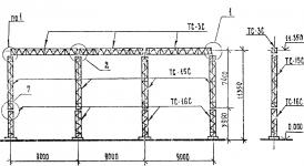 Портал стальной ячейковый ОРУ ПСЛ-110Я6С