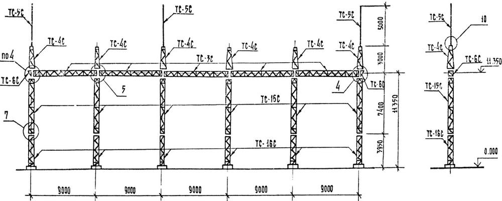Портал стальной ячейковый ОРУ ПСЛ-110Я9С