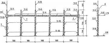 Портал стальной ячейковый ОРУ ПСЛ-110Я9