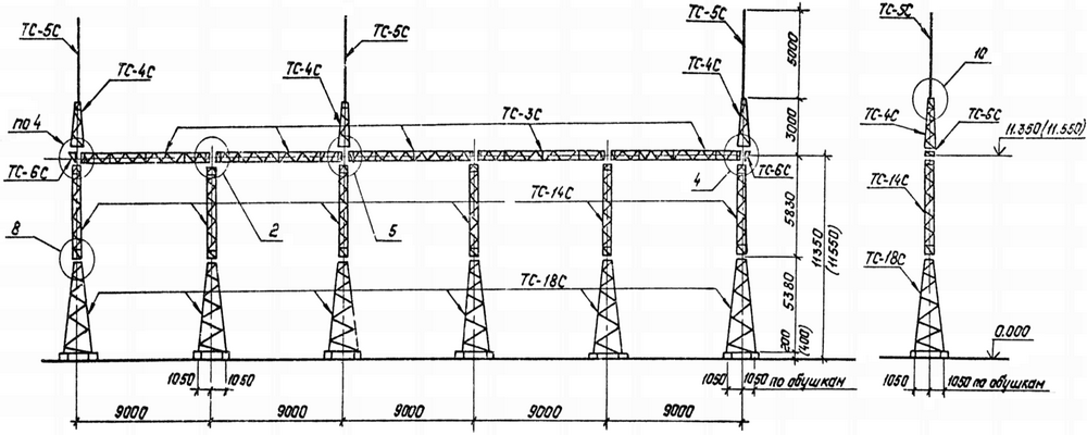 Портал стальной ячейковый ОРУ ПСТ-110Я10С