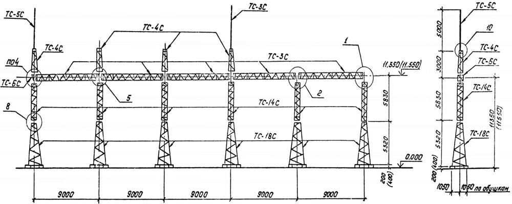 Портал стальной ячейковый ОРУ ПСТ-110Я11С