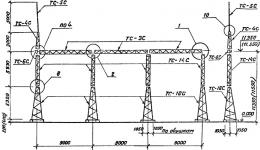 Портал стальной ячейковый ОРУ ПСТ-110Я12С