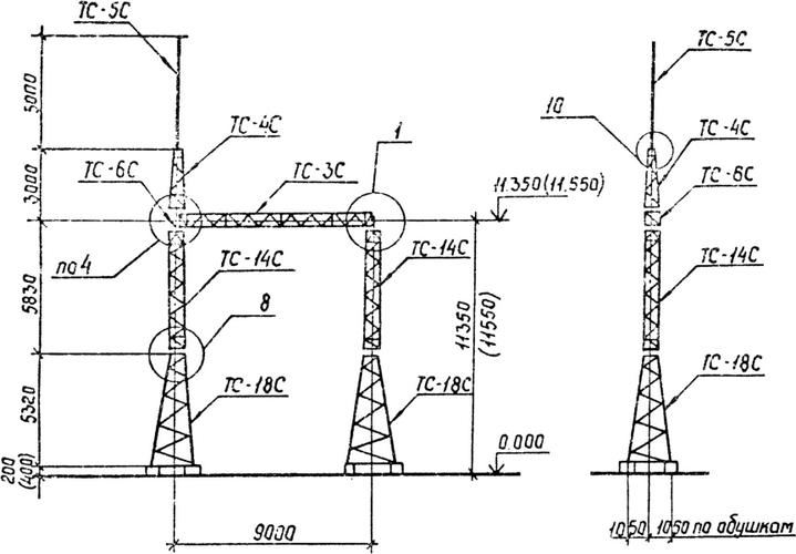 Портал стальной ячейковый ОРУ ПСТ-110Я2