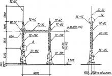 Портал стальной ячейковый ОРУ ПСТ-110Я3