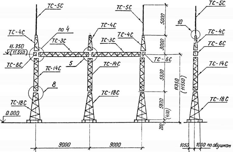 Портал стальной ячейковый ОРУ ПСТ-110Я4С