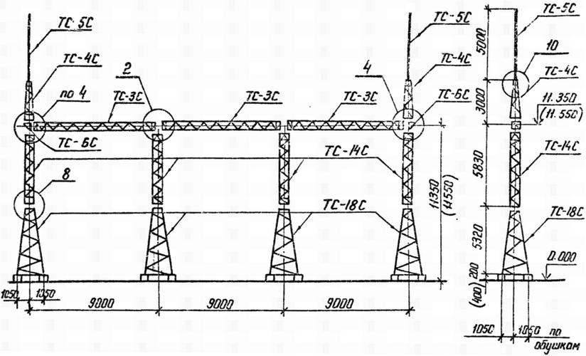 Портал стальной ячейковый ОРУ ПСТ-110Я5С