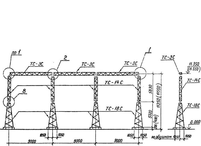 Портал стальной ячейковый ОРУ ПСТ-110Я6С