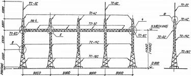 Портал стальной ячейковый ОРУ ПСТ-110Я8