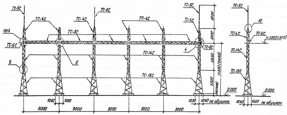 Портал стальной ячейковый ОРУ ПСТ-110Я9